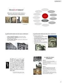 Le teorie del restauro