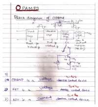 Analog electronics- Operational amplifier complete notes