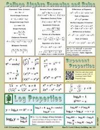 Algebra Formulas  and techniques