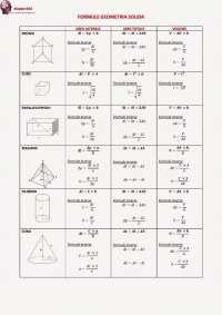 Formulario di geometria