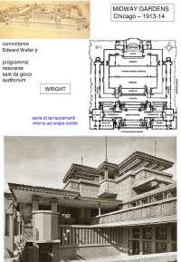 Storia dell'architettura Contemporanea argomenti 9