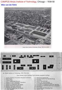 Storia dell'architettura Contemporanea argomenti 10