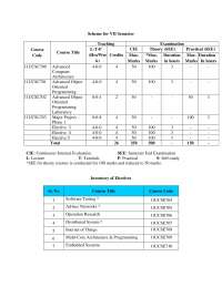 Syllabusfor 7and 8 sem