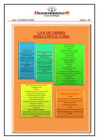 indian penal code.............................., Thesis for Public Law