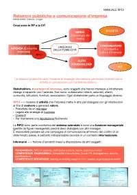 Relazioni Pubbliche e Comunicazione d'impresa (RPCI) - Prof.ssa Mazzei