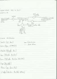 Elaborato - Basi di Dati - Sistema di elaborazione delle informazioni