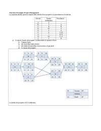 Esercizi Esame Economia - Design della Comunicazione, PoliMI