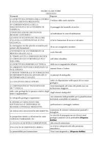 Unipegaso - test class form - analisi, fisica, sistemi, geologia, geografia - domande con risposte