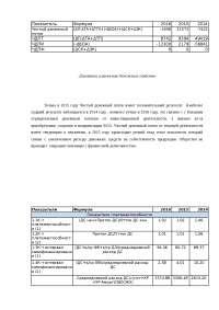 Коэффициенты расчет, финансовый анализ