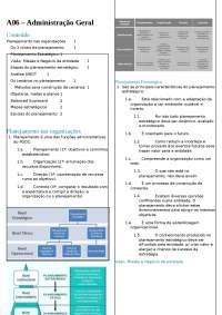 Planejamento - Função administrativa