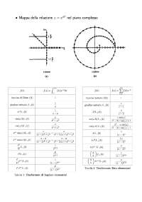 Formulario controllo digitale