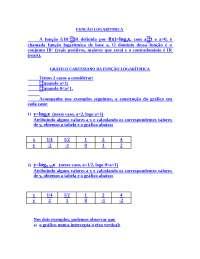 Apostila sobre Função Logarítmica - Função Logarítmica - Álgebra