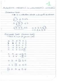 Esercizi di Algoritmi e Programmazione Teoria
