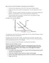 Macro Economics phillips curve