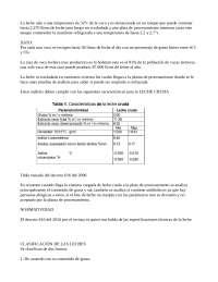 EXAMEN, SOCIALIZACION DE TALLER DE LACTEOS