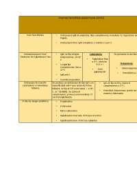 Anemia Hemolítica Auto inmune