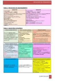 Psicología Del Pensamiento Cuadros Comparativos Docsity