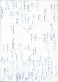 Mappe concettuali Economia degli Intermediari Finanziari(part1)