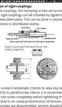 Engineering drawing forward