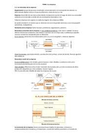 Resumen General Fundamentos de Administración de Empresas