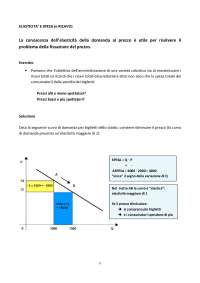 Esercizi microeconomia, Esercizi di Microeconomia