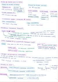 formulas para los exámenes de Métodos de Decisión