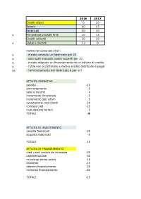 Esercizi di Auditing e Reporting (rendiconto finanziario e analisi scostamenti)