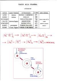 Materiale per Analisi chimica farmaceutica1, sistematica classica