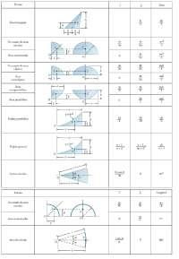 formulari parcial 2 STM
