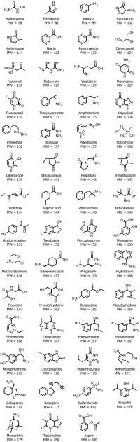 Lots of drugs with structures