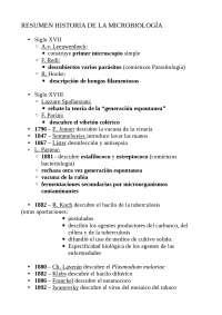 Resumen Importantes descubiertas Microbiologia