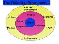 retail management notes