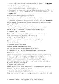 Antiepileptici - Farma