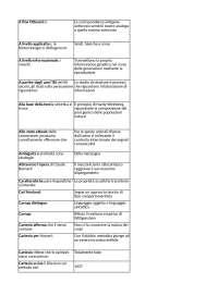 725 test dell'esame Filosofia della Comunicazione e del Linguaggio