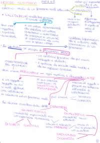 metodi e tecniche per la valutazione