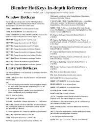 Blender Hotkey Reference