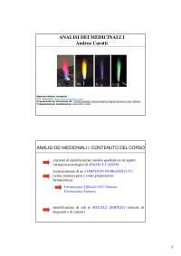 Analisi dei Medicinali I