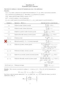 Formulario Estadística II, Apuntes de Estadística Empresarial