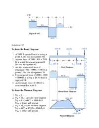 Shear and Moments problem