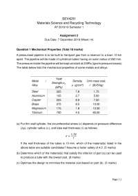 Materials science assignment solution