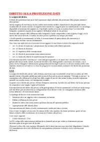 Appunti di diritto alla protezione dati