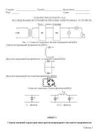 Лабороторные работы электроника