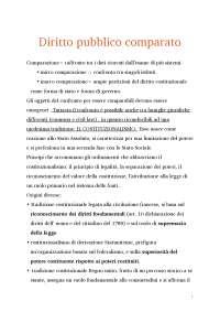 """""""Elementi di diritto costituzionale comparato"""" Giancarlo Rolla"""