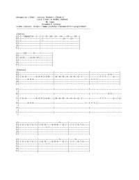 Despacito Guitar Chords