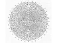 Esquema de patrón de radiación para antenas