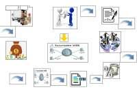 mapa mental agencias matrices y sucursales