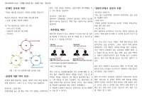 문재인 정부를 흔든 '공정의 역습'(천관율 기자) 쟁점정리
