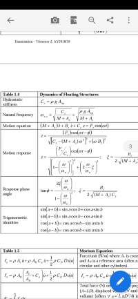 Data sheet for Marine Dynamics