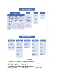 Tipos de pronombres( gramatica y ortografia)
