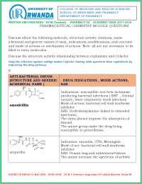 PHARMACEUTICAL CHEMISTRY OF ANTIBIOTICS
